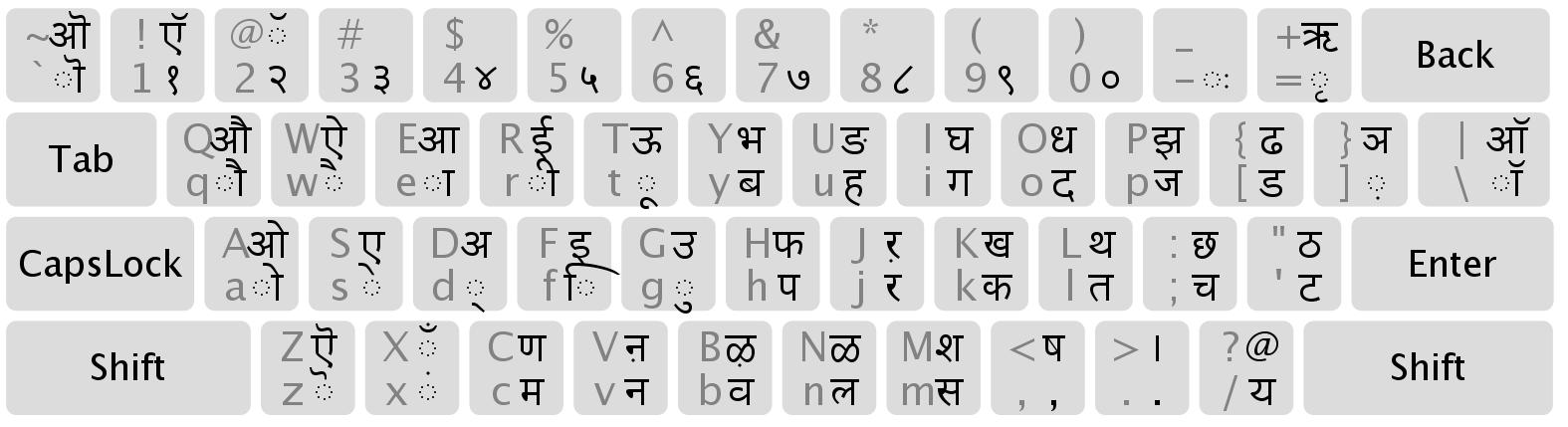 Devanagari nepali script see also thecheapjerseys Choice Image